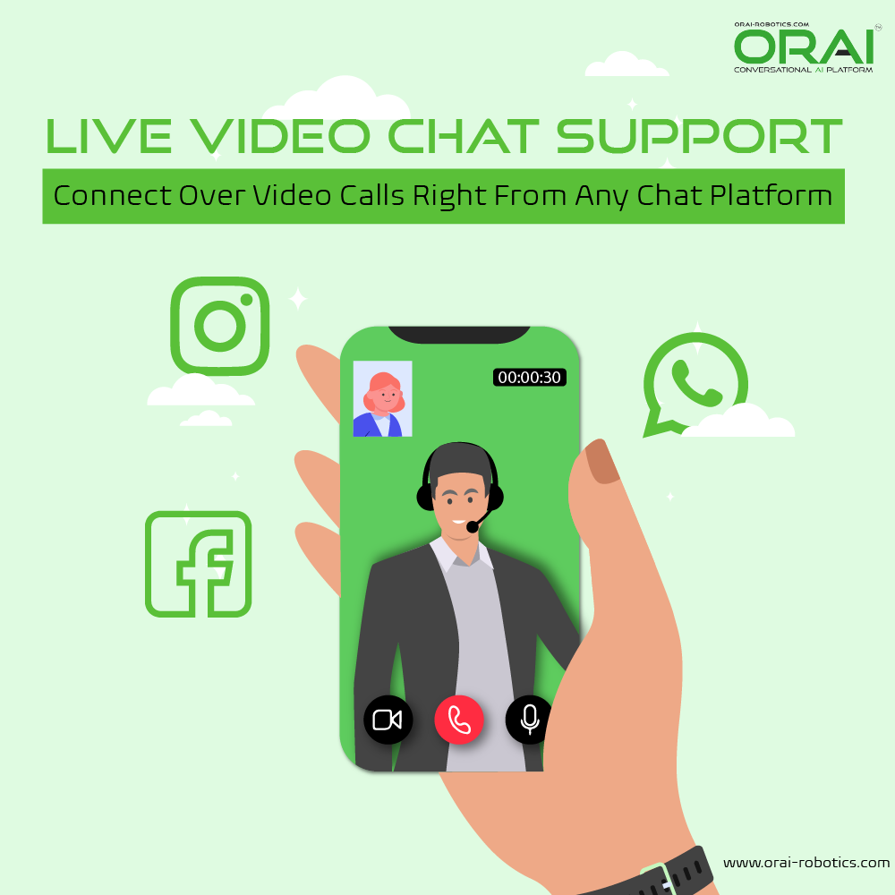 Connect Over Video Chat Calls Right From Any Chat Platform with ORAI New Video Feature with AI ChatBot