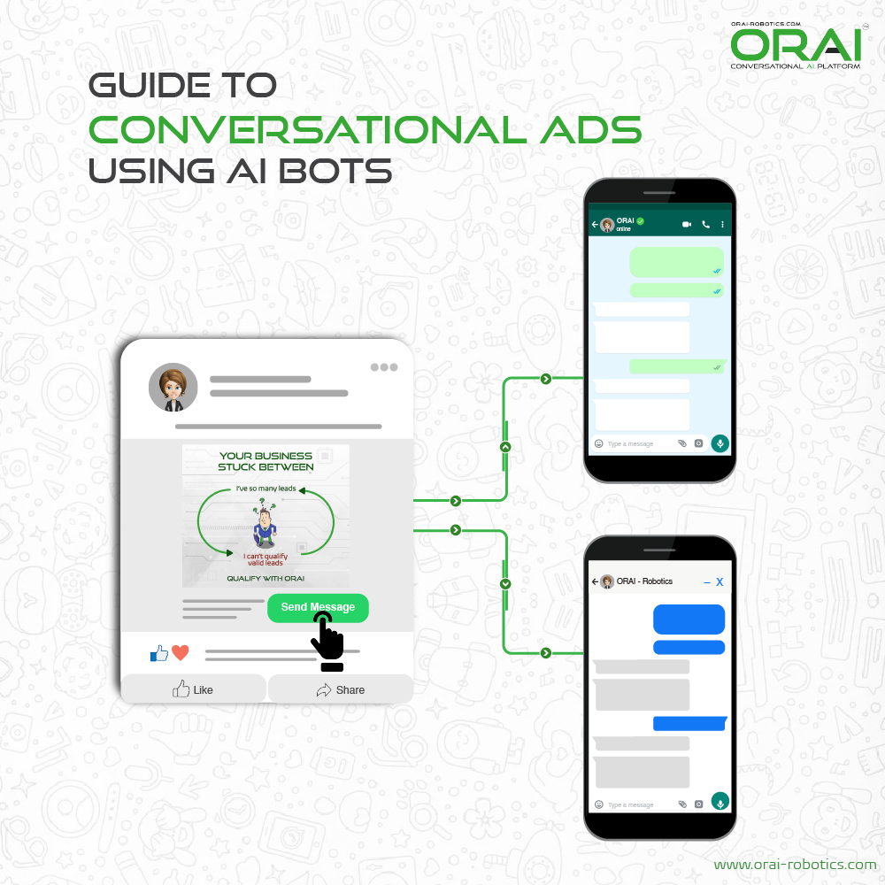 All-In-One Guide To Conversational Advertising With AI Chatbots