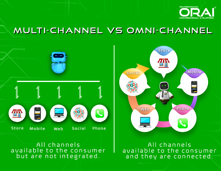 Difference between multi channel and omnichannel
