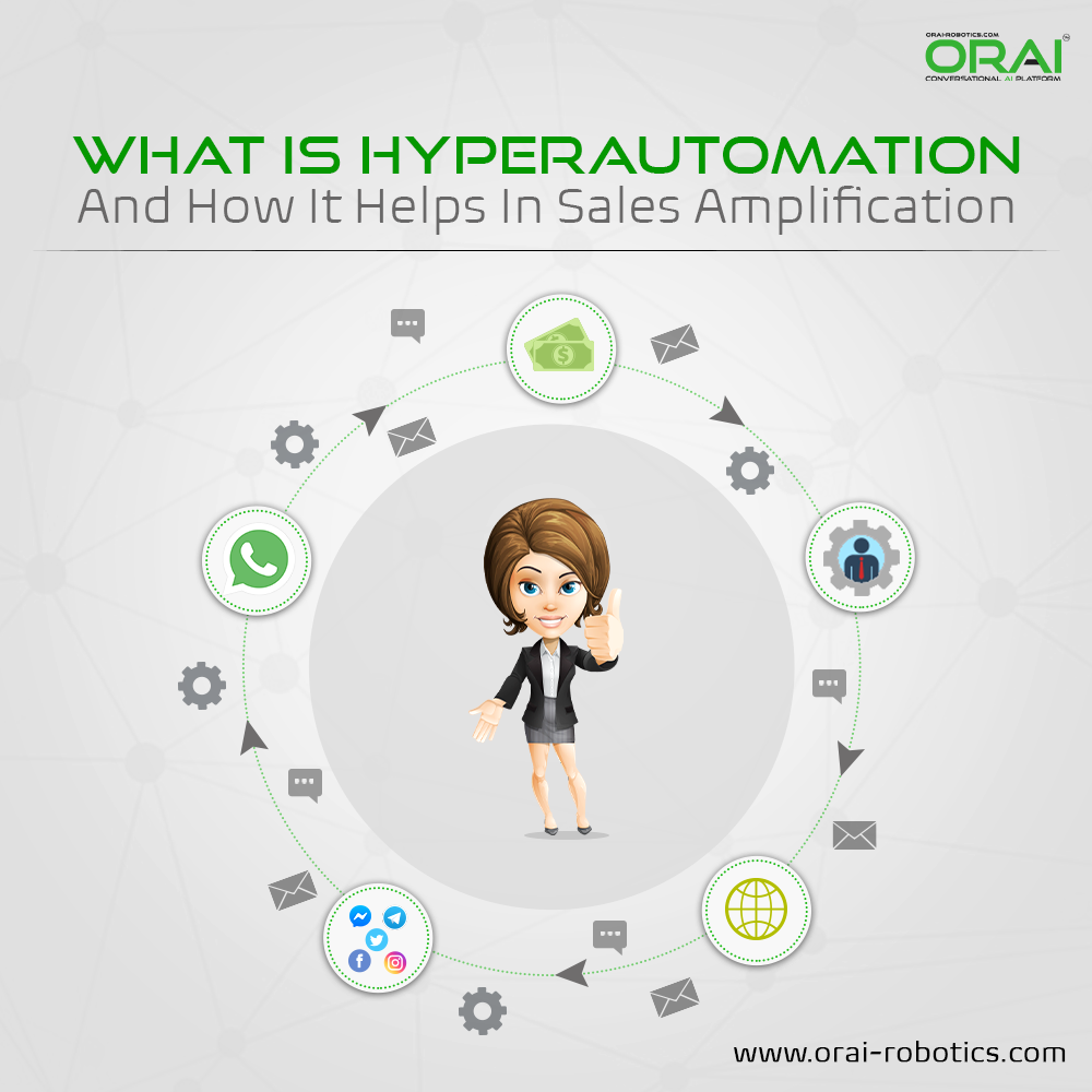 Hyperautomation is the top technology trend right now and ORAI can help you in sales Amplification using it.
