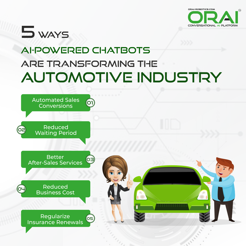 5 Ways AI Powered Chatbot are Transforming  Automotive Industry