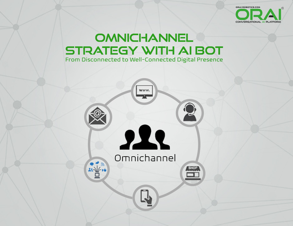 Conversational AI and omnichannel  Strategy to a well connected digital  Platform