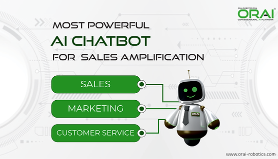 AI Chatbot for Sales Amplification by ORAI