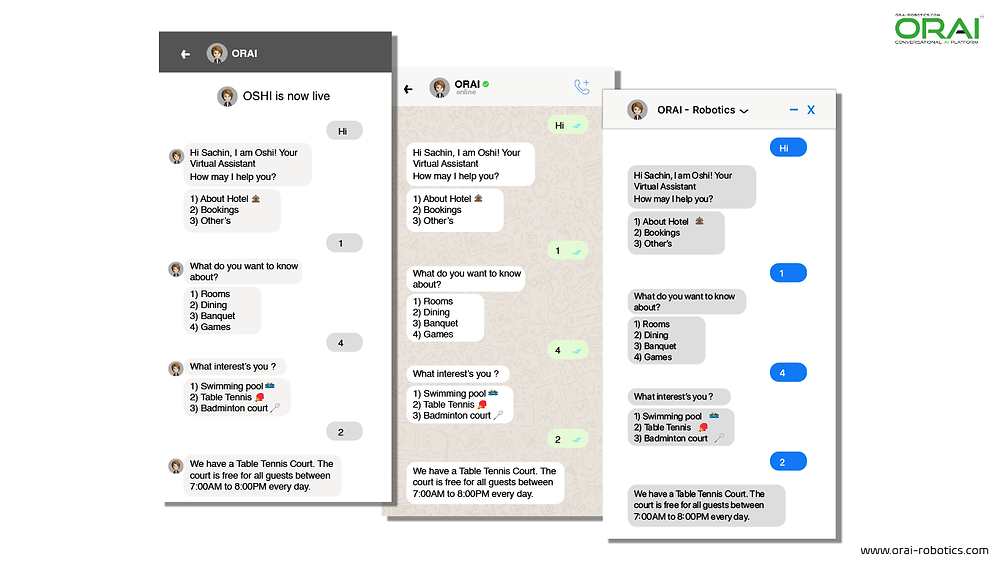 With ORAI Conversational AI have Automated Conversations to All Channels - Website , Whatsapp , Facebook Messenger