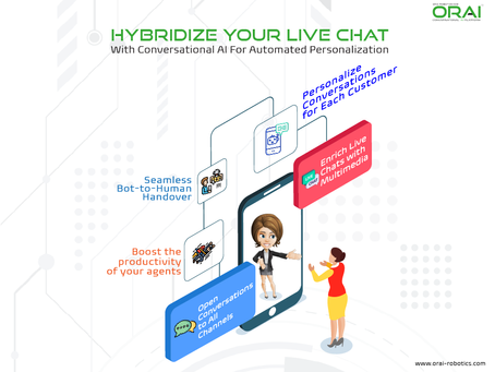 Hybridize Your Live Chat With Conversational AI For Automated Personalization