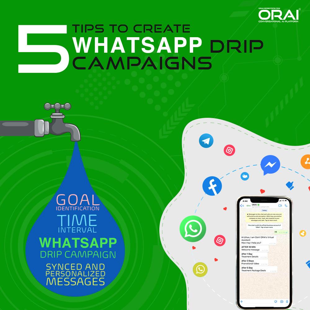 WhatsApp Drip Campaign Tips