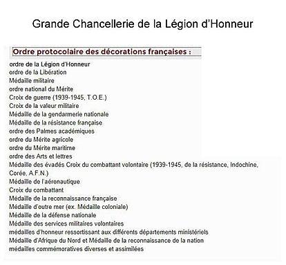 Ordre_protocolaire_des_décorations.jpg