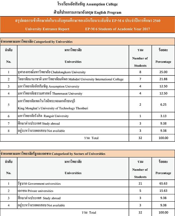 UniversityEntranceEP-M6-2017-June-1.png