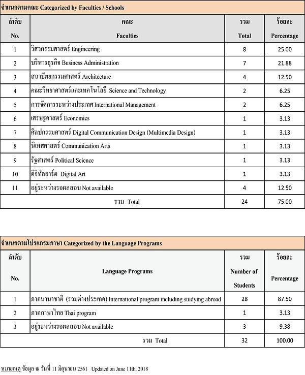 UniversityEntranceEP-M6-2017-June-2.png
