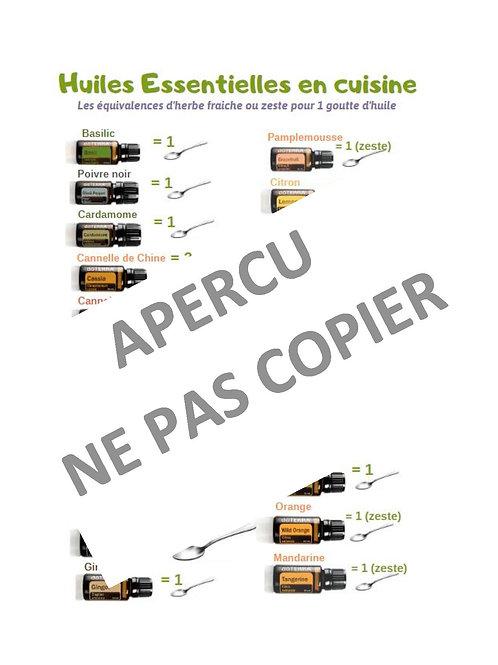 Fiche équivalence 1 goutte d'huile essentielle / herbes fraiches ou zeste