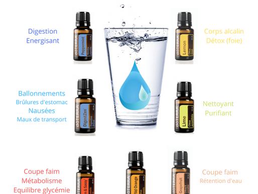 Aromatisez naturellement votre eau !