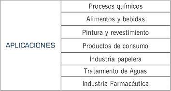 Mercados que cubren el estabilizador de succion serie J de Blacoh: pintura, mineria, ceramica, quimico, tratamiento de agua, automotriz, papelera