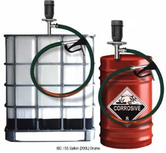 Standard Pump: Solución efectiva para trasvase de contenedores, totems y barriles