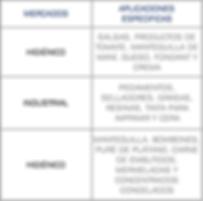 Mercados que cubren las bombas centrifuga horizontal series: ME, casera, HE y GE de WDM: industrial, papelera, irrigacion, torres de enfriamiento, agua de proceso, agua municipal, sistema hidroneumatico, equipo de riego, lodos