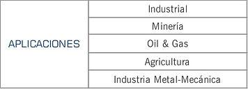 Mercados que cubre el acumulador de Blacoh: pintura, mineria, ceramica, quimico, tratamiento de agua, automotriz, papelera