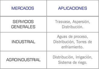 Mercados que cubren las bombas centrifuga sumergible serie NE de WDM: industrial, papelera, irrigacion, torres de enfriamiento, agua de proceso, agua municipal, residencial, lodos