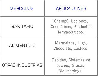 Mercados que cubren las bombas centrifugas sanitarias para vaciado de tambor, totem y tanque series: SP-8800 y SP-8900 de Standard: Higienico, Cosmetico, Lacteo, Enlatadoa, Farmaceutico, quimico, alimentos y bebidas