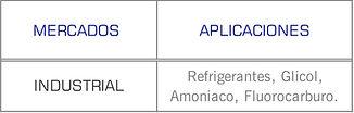 Mercados que cubren las bombas serie CB de refrigeracion de Cornell: Industrial, refrigerante, glicol, amoniaco, fluorcarburo