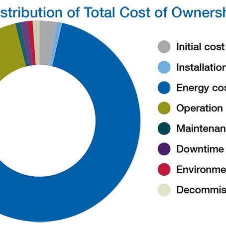 Costo Total de Vida de una Bomba