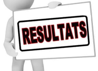 Résultats des épreuves d'admissibilité au concours d'entrée en DNSPM MAA au PSPBB