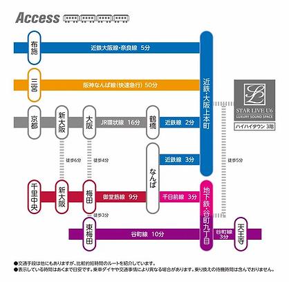 アクセス.webp