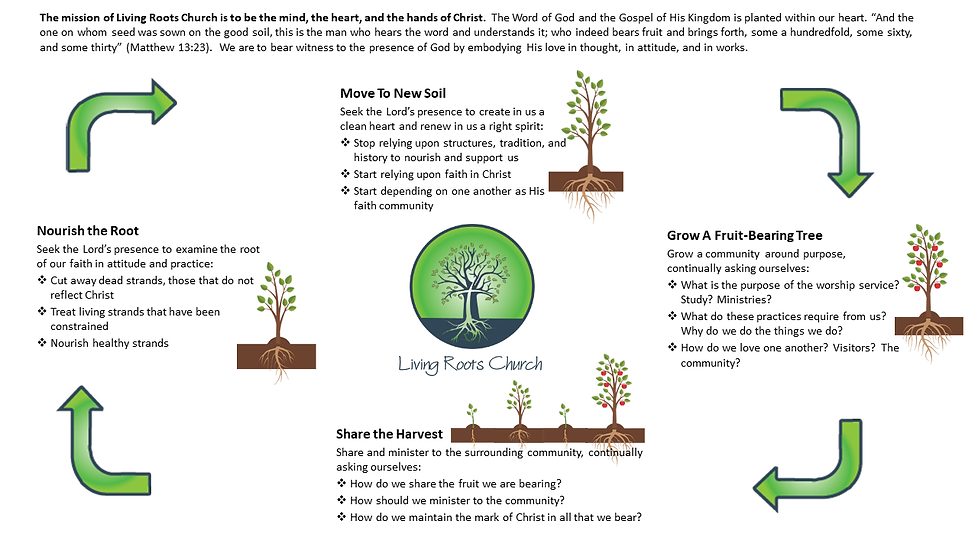 Living Roots Diagram 2.0.png