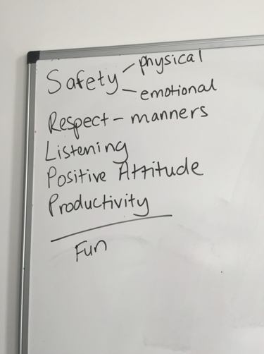 A set of ground rules written on a whiteboard
