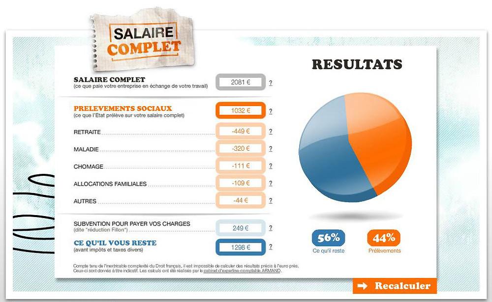 Le salaire complet pour rendre les salariés plus libres