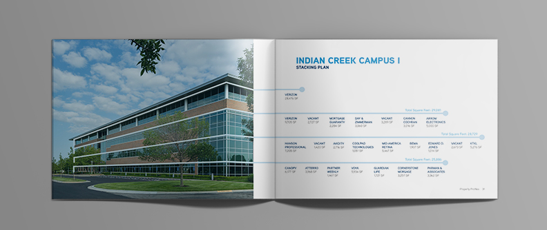 Creekview & Indian Creek Proposal