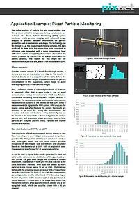 Pixact particle monitoring.png