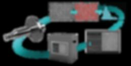 Modular Pixact concept