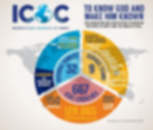 ICOC Demographics and data