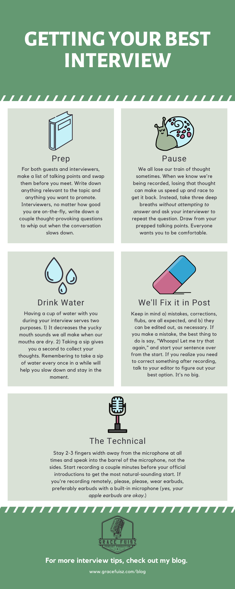 A green and blue infographic detailing 5 tips for getting the best podcast interview - how to prep properly (write down talking points), slow down when you lose your train of thought, drink water, remember corrections can be edited in post, and tips for microphone placement.