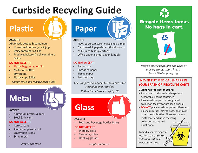 Curbside-Recycling-Guidelines.jpg