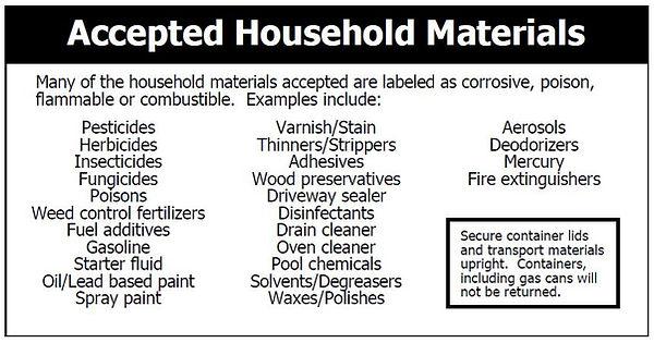 HHW_Accepted_Materials.JPG