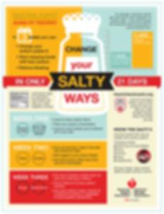 Sodium-Swap-Change-Salty-Ways-infographi