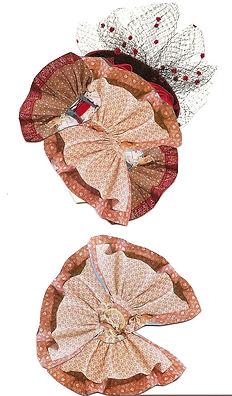 Dress Clusters.jpg