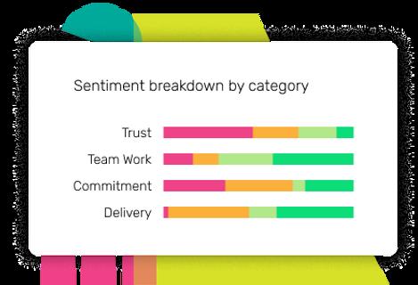 Breaking down customer sentiment.png