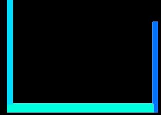 youtube企業公式チャンネルのコンサル・プロデュース・運用代行を行う映像制作会社のサービスBRAN動画 説明画像3