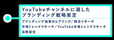 youtube企業公式チャンネルのコンサル・プロデュース・運用代行を行う映像制作会社のサービスBRAN動画ポイント2-1ブランディング戦略