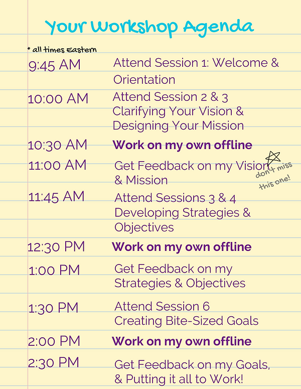 business plan workshop agenda