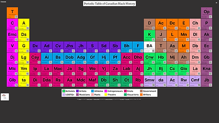 BHM Periodic Table.png