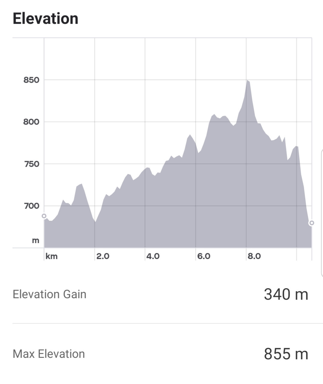 Elevation gain Coran Arch track