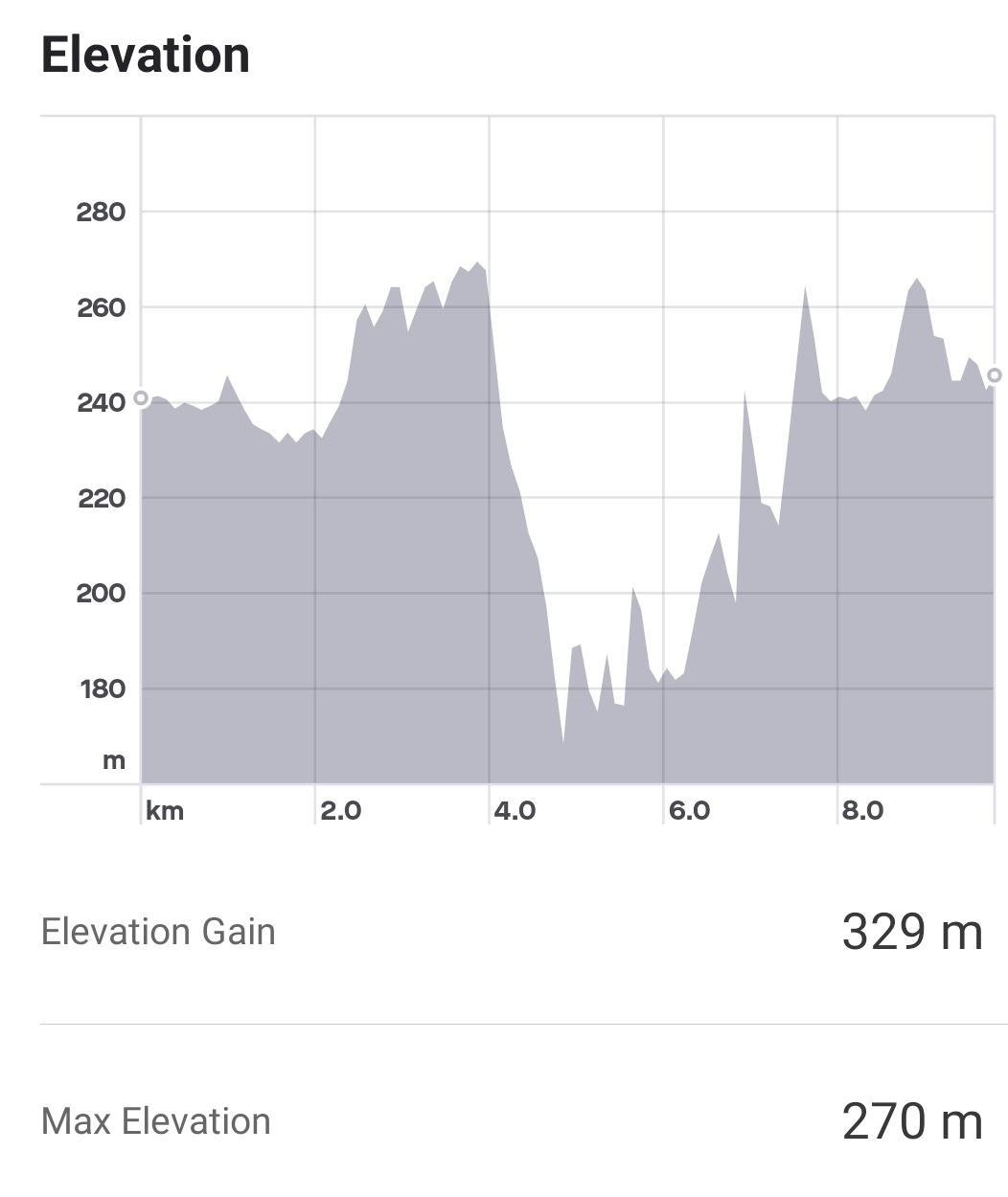 Screenshot_20190926-131744_Strava[1]