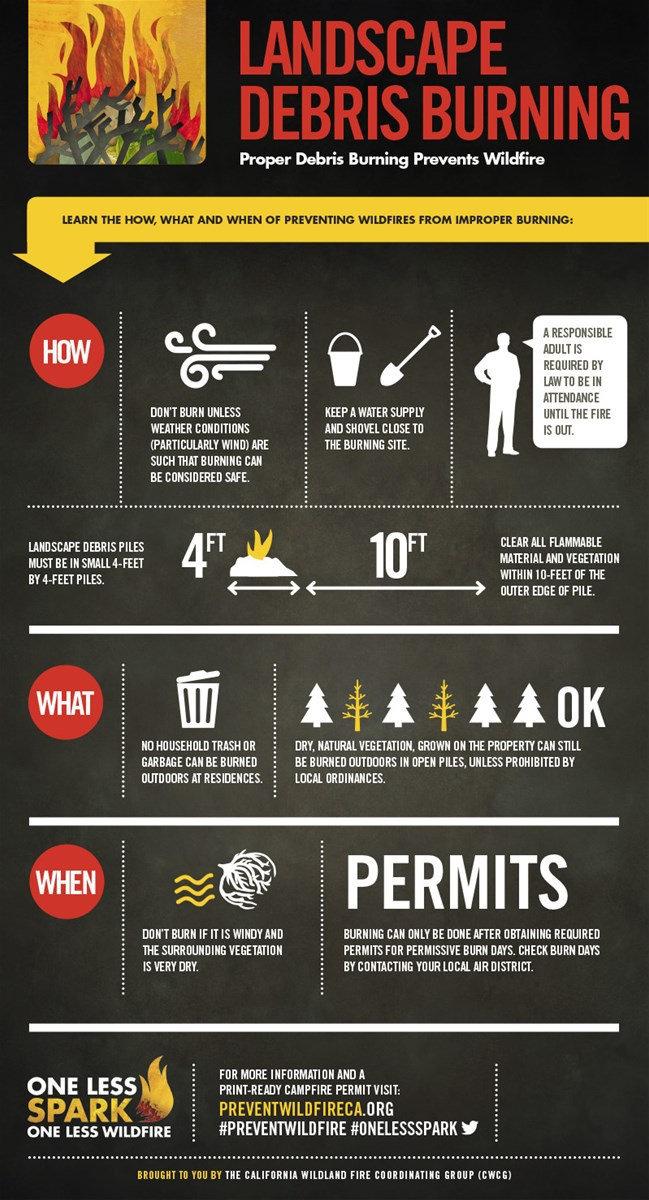 Debris burning infographic