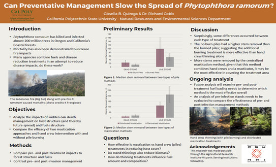 Can preventative management slow the spread of phytophthora ramorum?