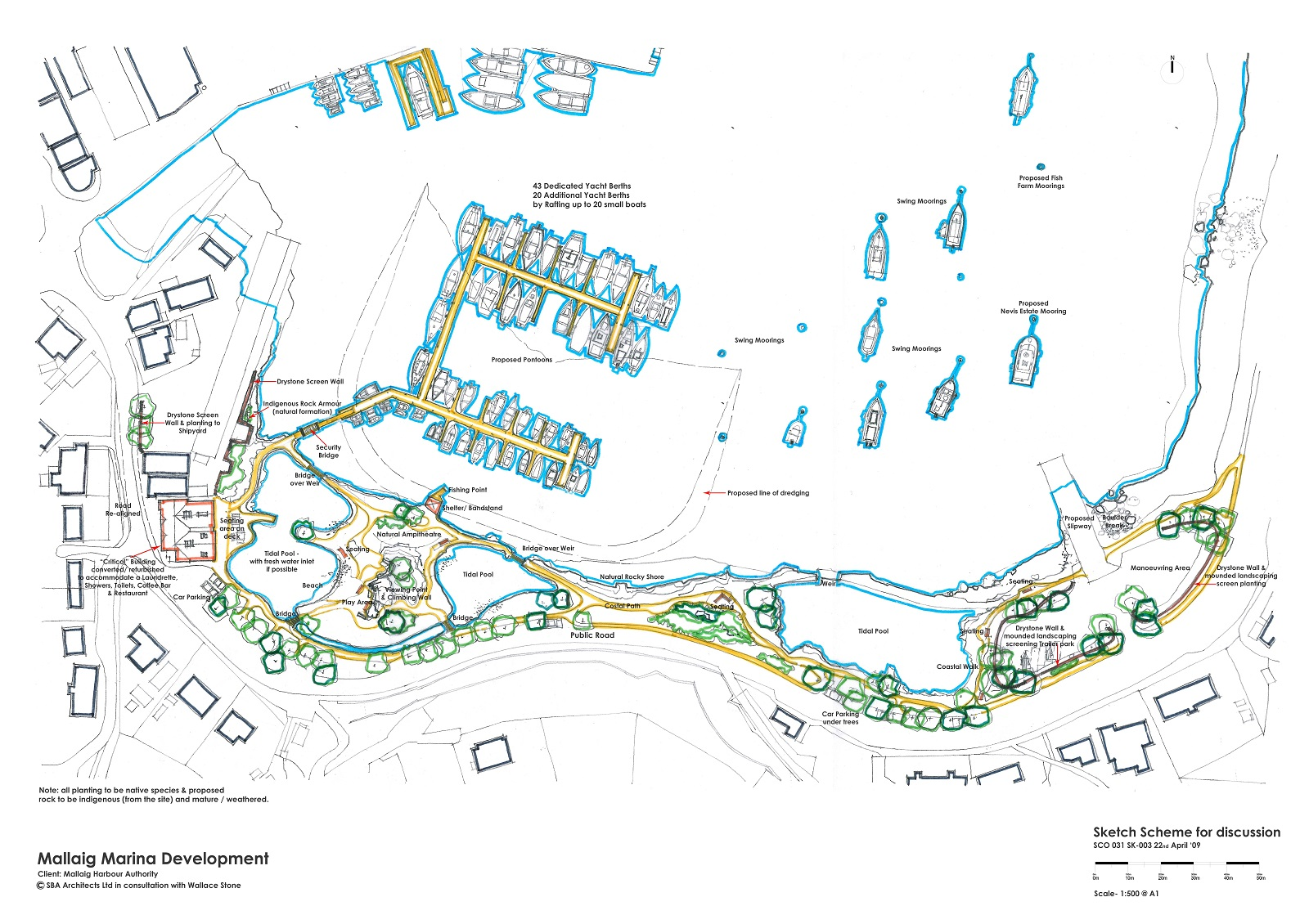 Mallaig Proposed Harbour Development