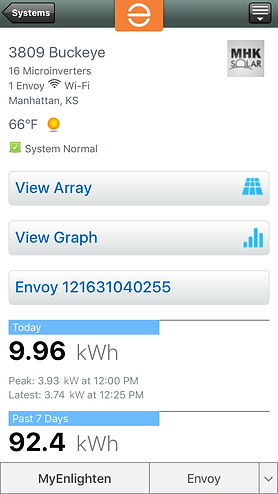 Solar system real time monitoring app, Enphase MyEnlighten