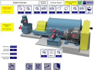 Sharples centrifuge control retrofit screen