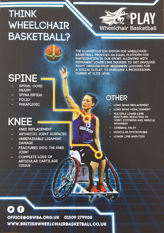 Plymouth Neurophysio are proud be associated with the British Wheelchair Basketball team in Plymouth